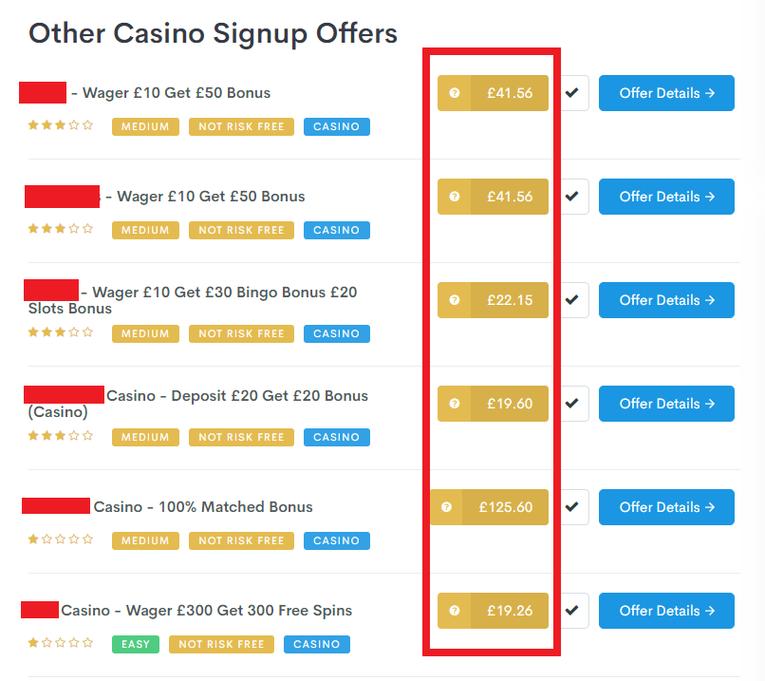 Profit Accumulator casino signup offers