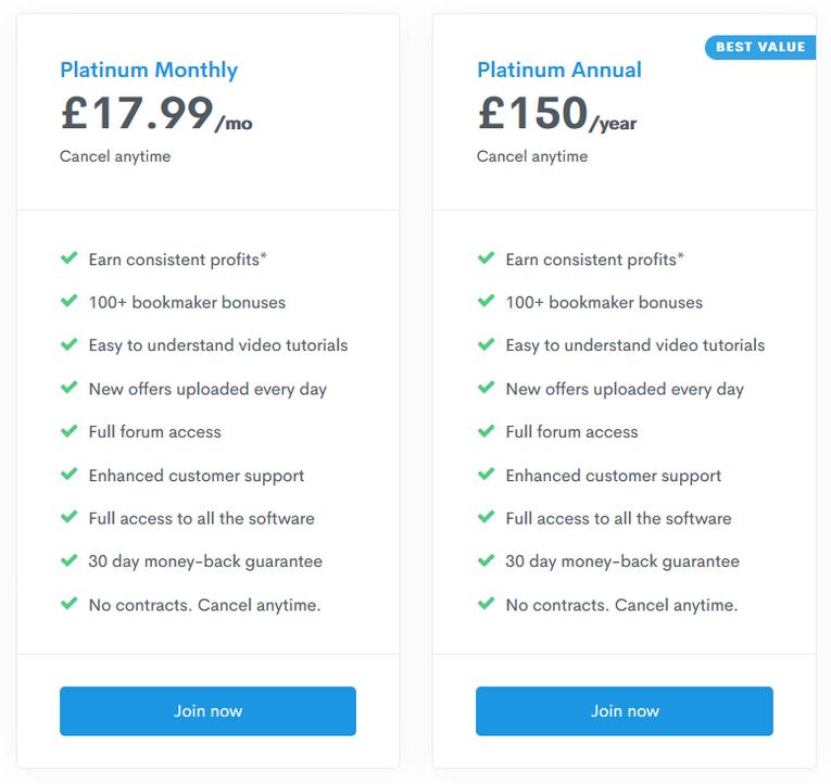 Profit Accumulator cost